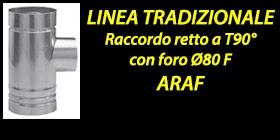 http://www.cannefumarieinox.pasqualiangiolino.com/linetradizionale-raccordo-retto-a-t-90-con-foro-80-fem