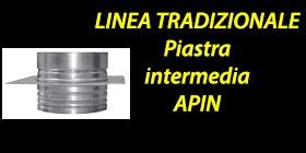 http://www.cannefumarieinox.pasqualiangiolino.com/linetradizionale-piastra-intermedia